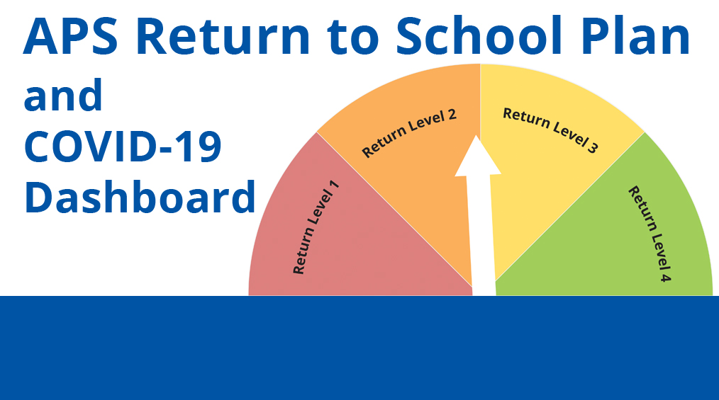 APS Return to School and Covid Dashboard